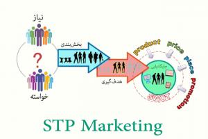 مدل بازاریابی STP